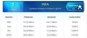 speedtest_pl-2019-1