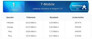 speedtest_pl-2019-7
